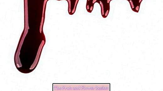 Make fake blood in 50 minutes yourself