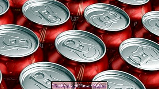 Soft drinks: Sugary unhealthy drinks
